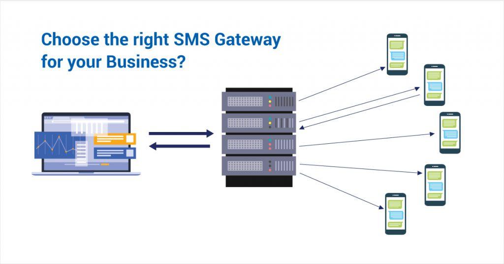 SMS Platform for business