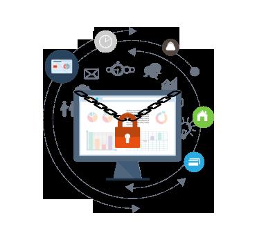 Secured Billing Interface in iTel Billing