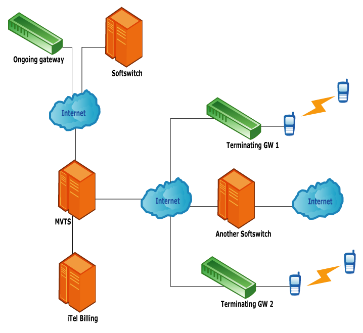 itelbilling-technical-diagram.png