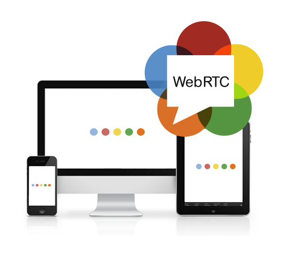 Get your own WebRTC enabled Solution (VoIP, IP Telephony & Unified Communication)